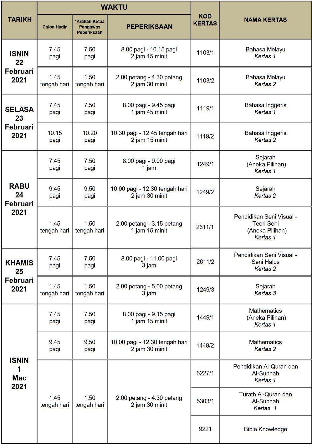 jadual waktu spm 2020